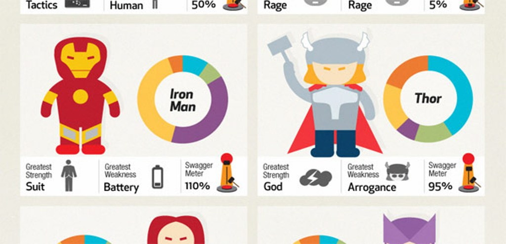 Good examples of infographics